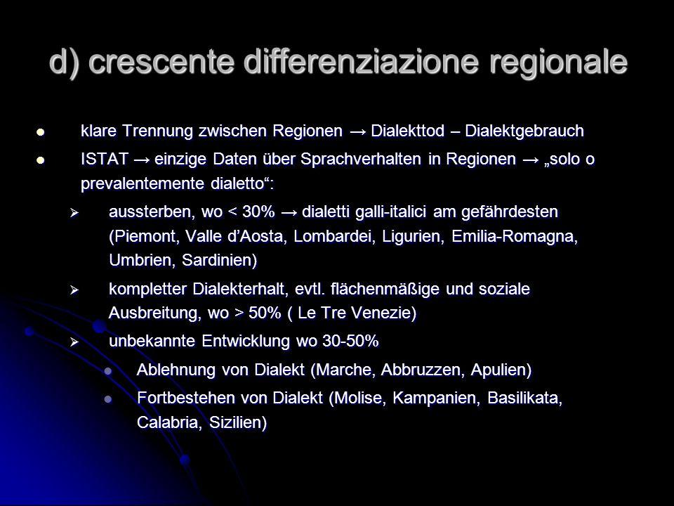 d) crescente differenziazione regionale klare Trennung zwischen Regionen Dialekttod – Dialektgebrauch klare Trennung zwischen Regionen Dialekttod – Di