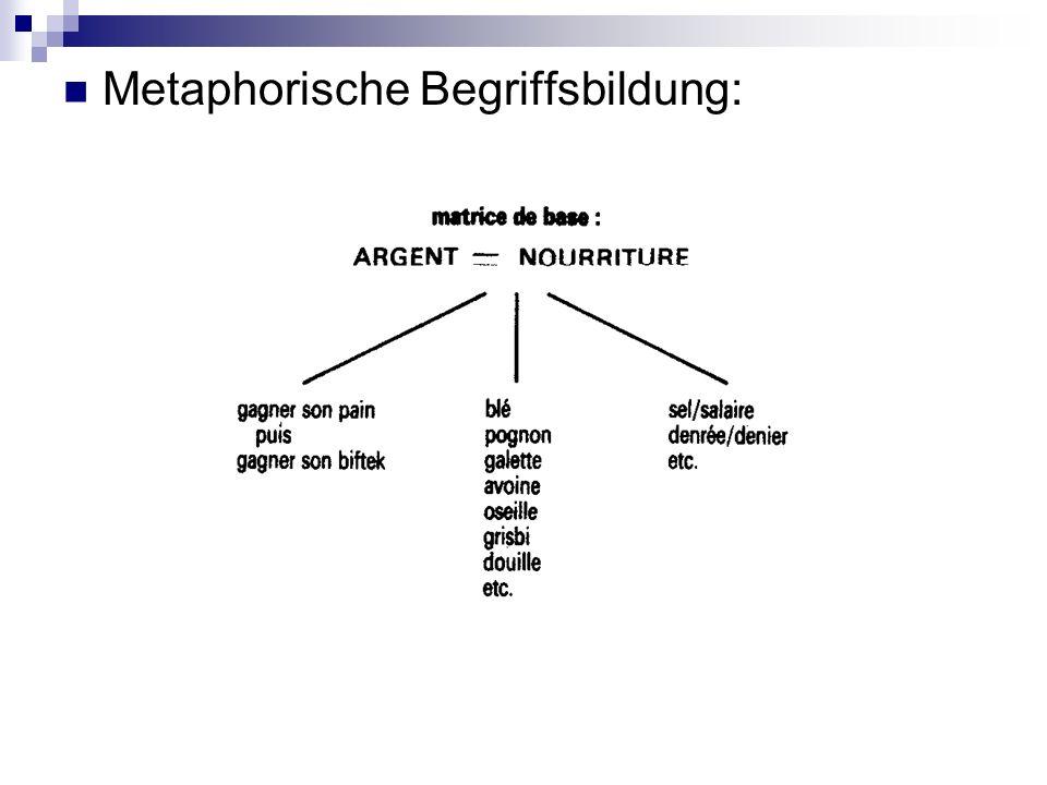 Wortbildung im Argot durch troncation, d.h.