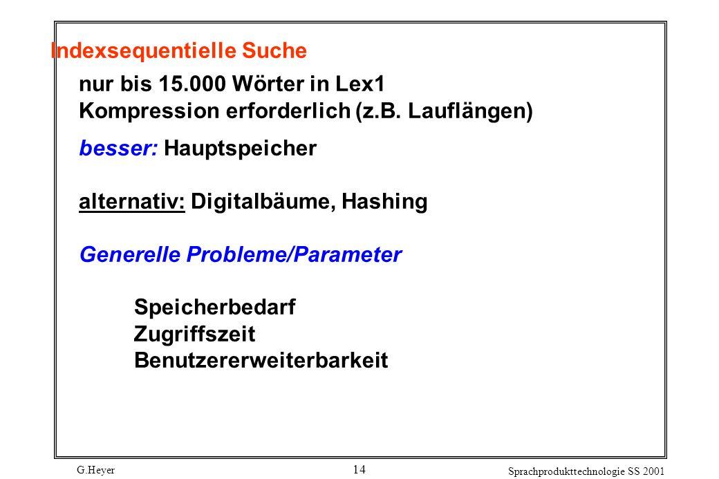 G.Heyer Sprachprodukttechnologie SS 2001 14 Indexsequentielle Suche nur bis 15.000 Wörter in Lex1 Kompression erforderlich (z.B.