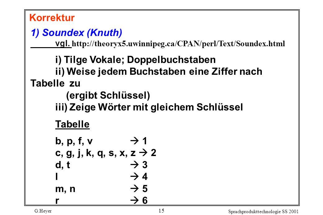 G.Heyer Sprachprodukttechnologie SS 2001 15 Korrektur 1) Soundex (Knuth) vgl.