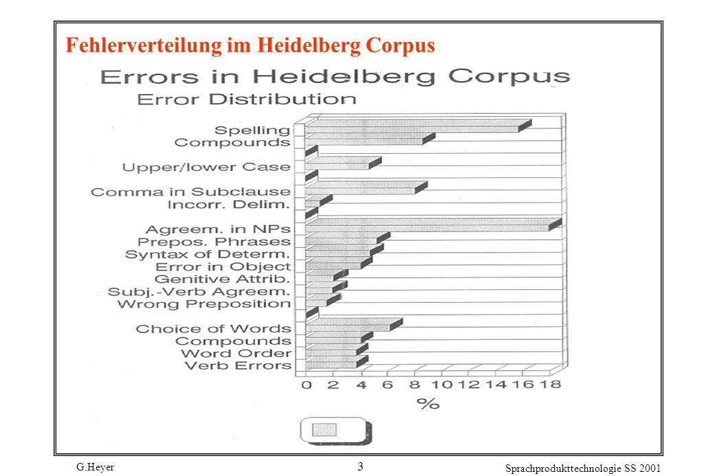 G.Heyer Sprachprodukttechnologie SS 2001 3 Fehlerverteilung im Heidelberg Corpus