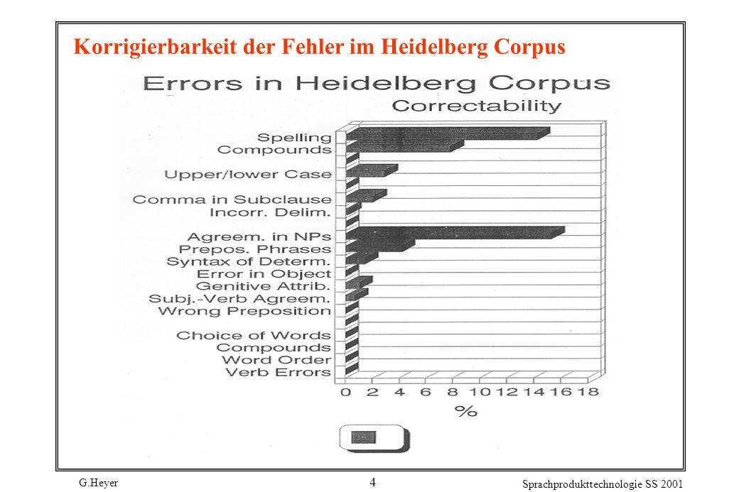 G.Heyer Sprachprodukttechnologie SS 2001 4 Korrigierbarkeit der Fehler im Heidelberg Corpus