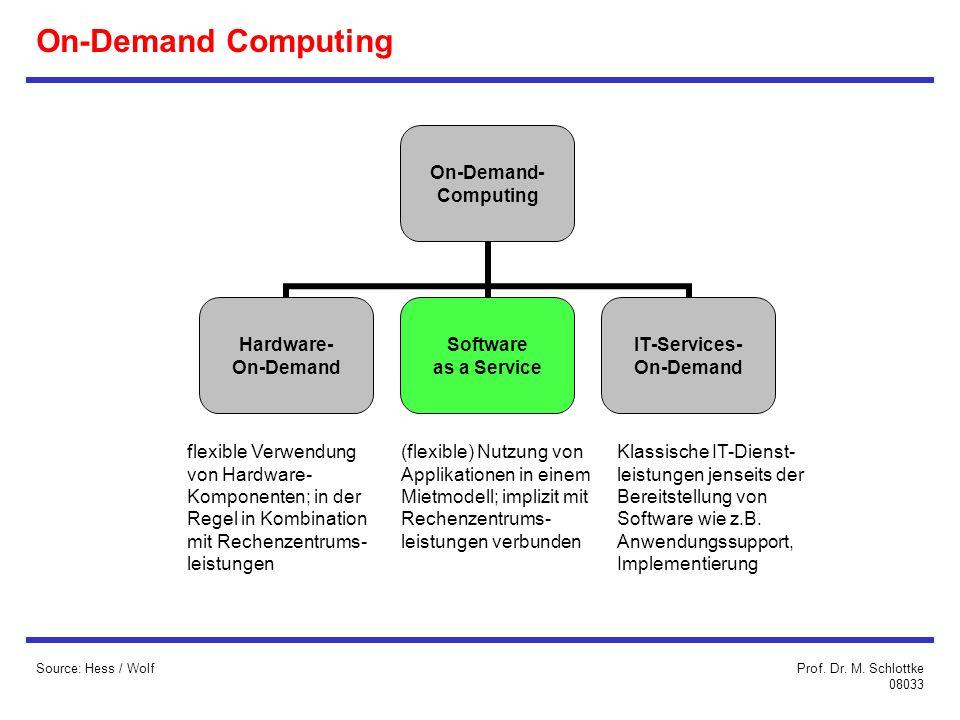 On-Demand Computing Source: Hess / Wolf On-Demand- Computing Hardware- On-Demand Software as a Service IT-Services- On-Demand flexible Verwendung von Hardware- Komponenten; in der Regel in Kombination mit Rechenzentrums- leistungen (flexible) Nutzung von Applikationen in einem Mietmodell; implizit mit Rechenzentrums- leistungen verbunden Klassische IT-Dienst- leistungen jenseits der Bereitstellung von Software wie z.B.
