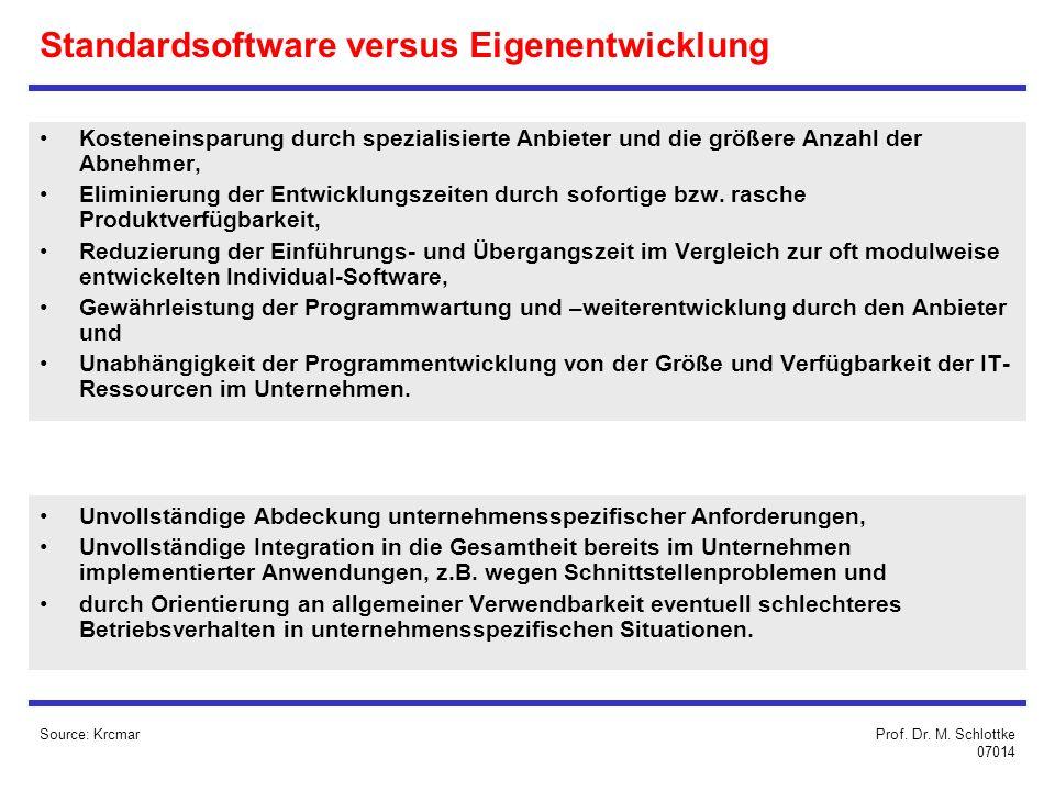 Standardsoftware versus Eigenentwicklung Kosteneinsparung durch spezialisierte Anbieter und die größere Anzahl der Abnehmer, Eliminierung der Entwicklungszeiten durch sofortige bzw.