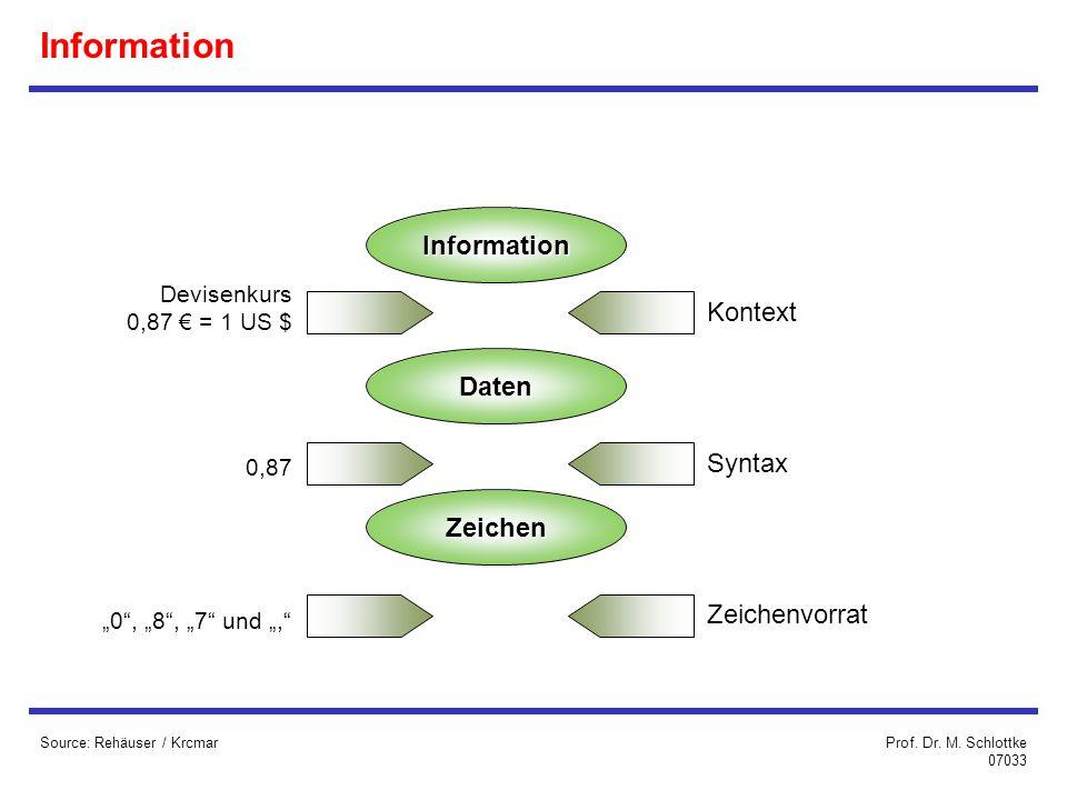 Information Source: Rehäuser / Krcmar Information Daten Zeichen Kontext Syntax Zeichenvorrat Devisenkurs 0,87 = 1 US $ 0,87 0, 8, 7 und, Prof.