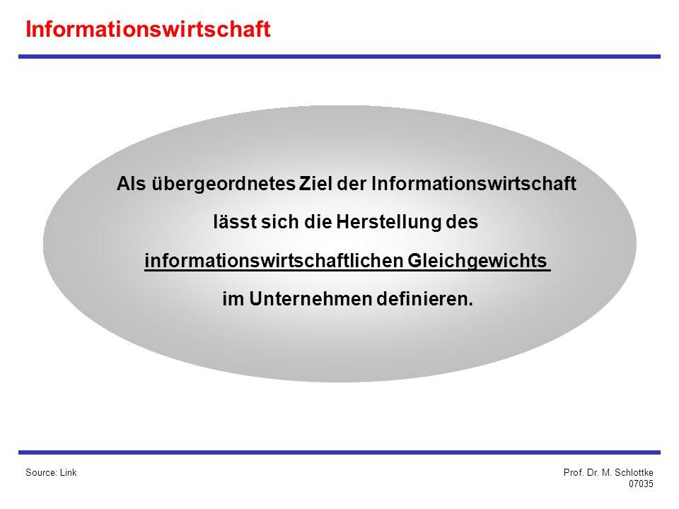 Informationswirtschaft Source: Link Als übergeordnetes Ziel der Informationswirtschaft lässt sich die Herstellung des informationswirtschaftlichen Gleichgewichts im Unternehmen definieren.