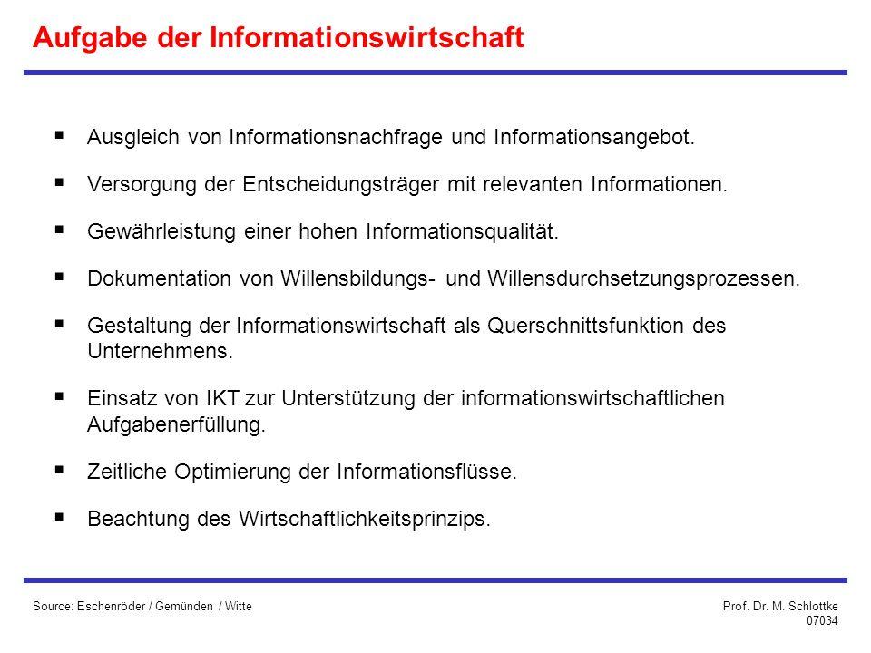 Aufgabe der Informationswirtschaft Source: Eschenröder / Gemünden / Witte Ausgleich von Informationsnachfrage und Informationsangebot.