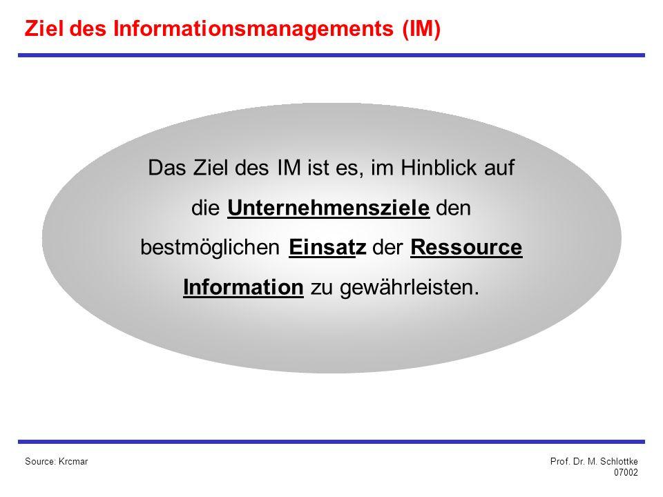 Ziel des Informationsmanagements (IM) Source: Krcmar Das Ziel des IM ist es, im Hinblick auf die Unternehmensziele den bestmöglichen Einsatz der Ressource Information zu gewährleisten.