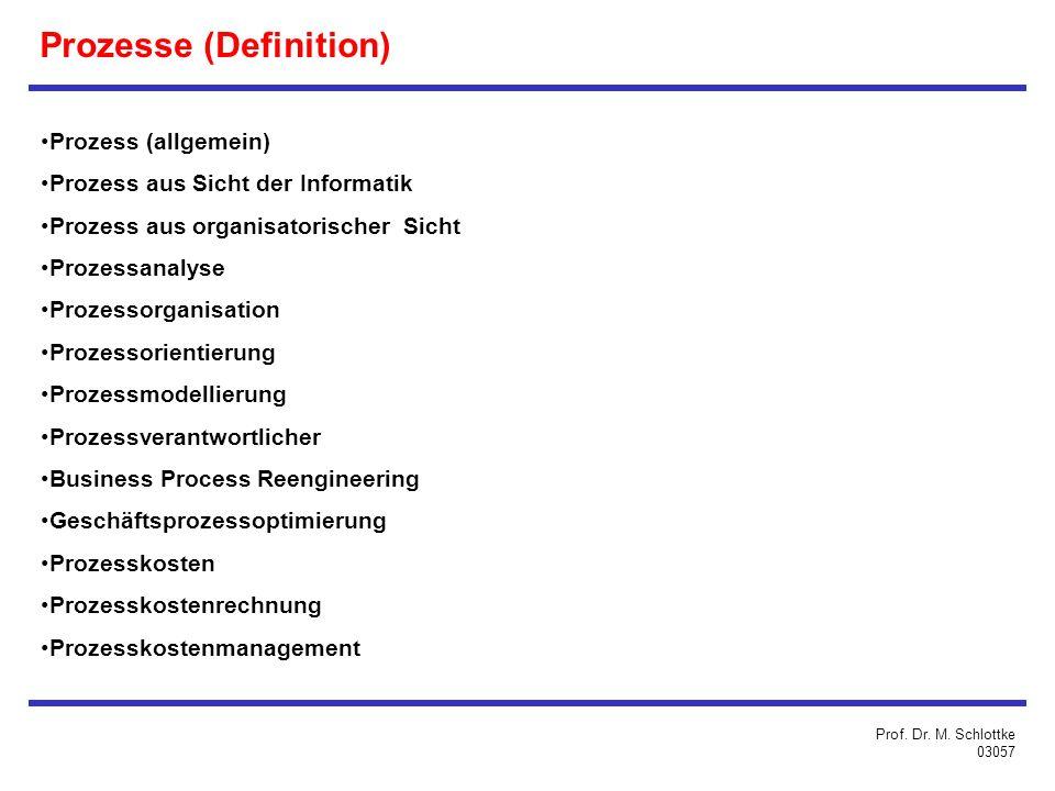 Prozess (allgemein) Prozess aus Sicht der Informatik Prozess aus organisatorischer Sicht Prozessanalyse Prozessorganisation Prozessorientierung Prozessmodellierung Prozessverantwortlicher Business Process Reengineering Geschäftsprozessoptimierung Prozesskosten Prozesskostenrechnung Prozesskostenmanagement Prof.