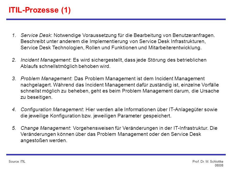 Source: ITIL 1.Service Desk: Notwendige Voraussetzung für die Bearbeitung von Benutzeranfragen.