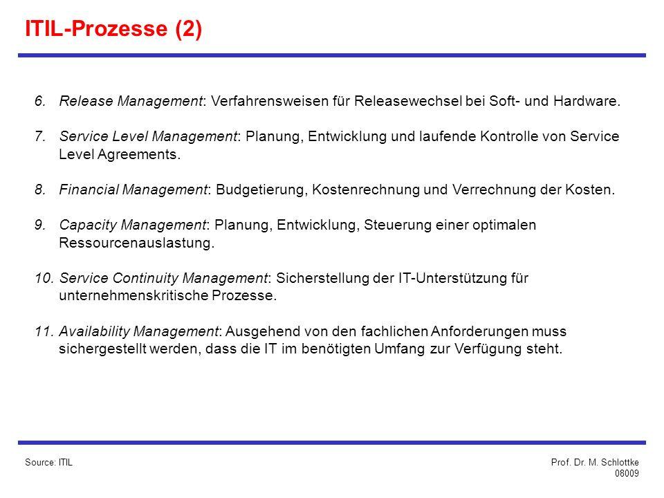 Source: ITIL 6.Release Management: Verfahrensweisen für Releasewechsel bei Soft- und Hardware.