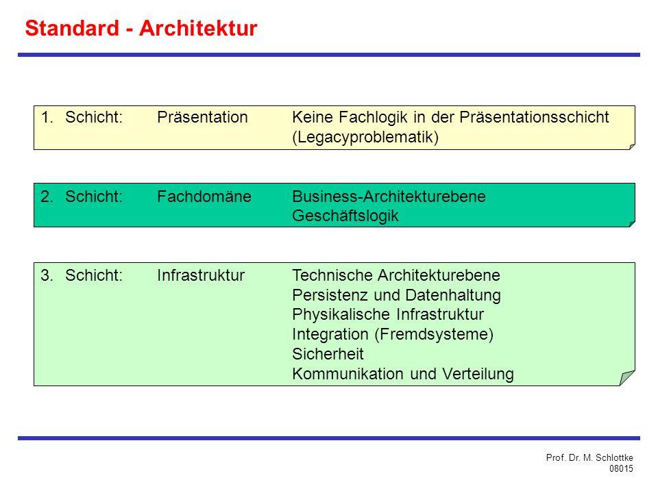 1.Schicht:PräsentationKeine Fachlogik in der Präsentationsschicht (Legacyproblematik) 2.Schicht:FachdomäneBusiness-Architekturebene Geschäftslogik 3.Schicht:InfrastrukturTechnische Architekturebene Persistenz und Datenhaltung Physikalische Infrastruktur Integration (Fremdsysteme) Sicherheit Kommunikation und Verteilung Prof.
