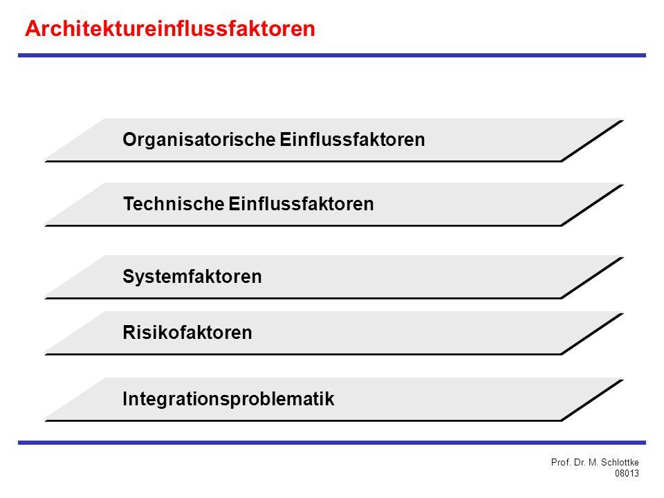 Architektureinflussfaktoren Organisatorische Einflussfaktoren Technische Einflussfaktoren Systemfaktoren Risikofaktoren Integrationsproblematik Prof.