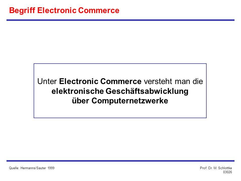 Quelle: Hermanns/Sauter 1999 Unter Electronic Commerce versteht man die elektronische Geschäftsabwicklung über Computernetzwerke Begriff Electronic Commerce Prof.