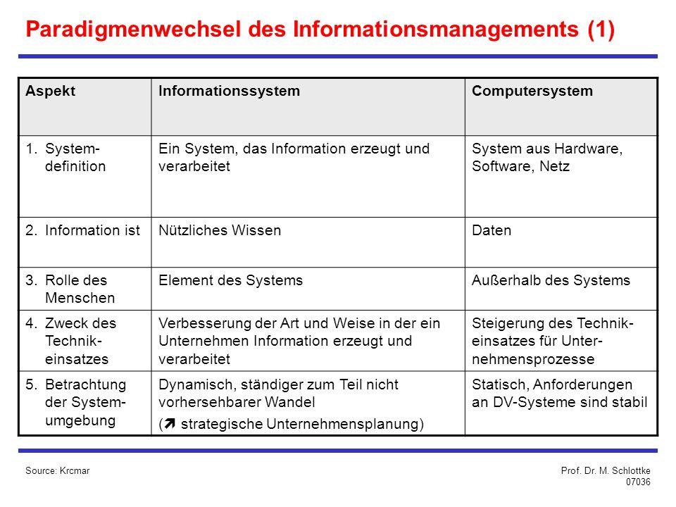 Source: Krcmar Paradigmenwechsel des Informationsmanagements (1) AspektInformationssystemComputersystem 1.System- definition Ein System, das Information erzeugt und verarbeitet System aus Hardware, Software, Netz 2.