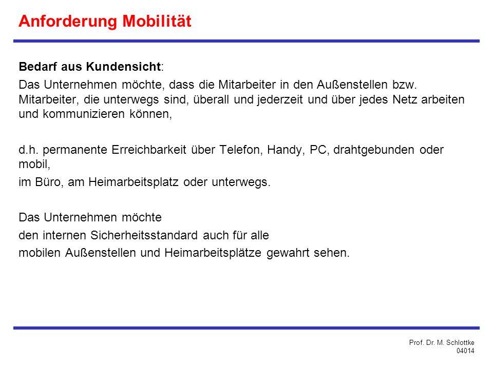 Anforderung Mobilität Bedarf aus Kundensicht: Das Unternehmen möchte, dass die Mitarbeiter in den Außenstellen bzw.