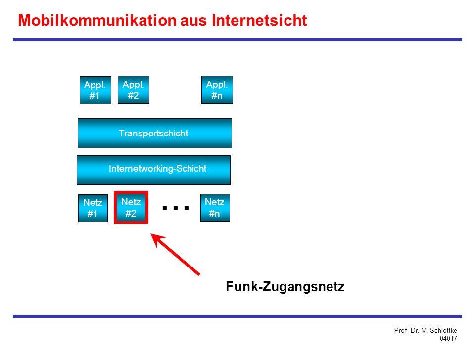 Mobilkommunikation aus Internetsicht Appl.#1 Appl.