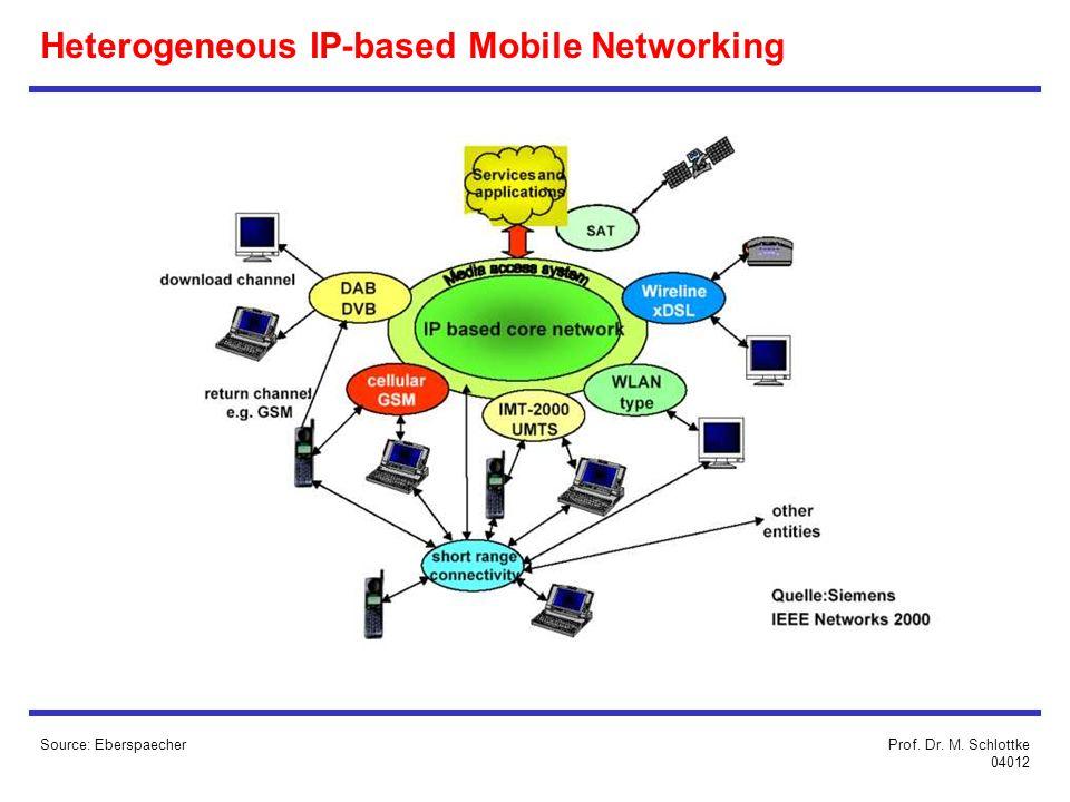 Heterogeneous IP-based Mobile Networking Source: EberspaecherProf. Dr. M. Schlottke 04012