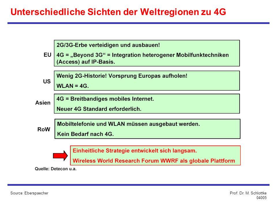 Unterschiedliche Sichten der Weltregionen zu 4G Source: EberspaecherProf. Dr. M. Schlottke 04005