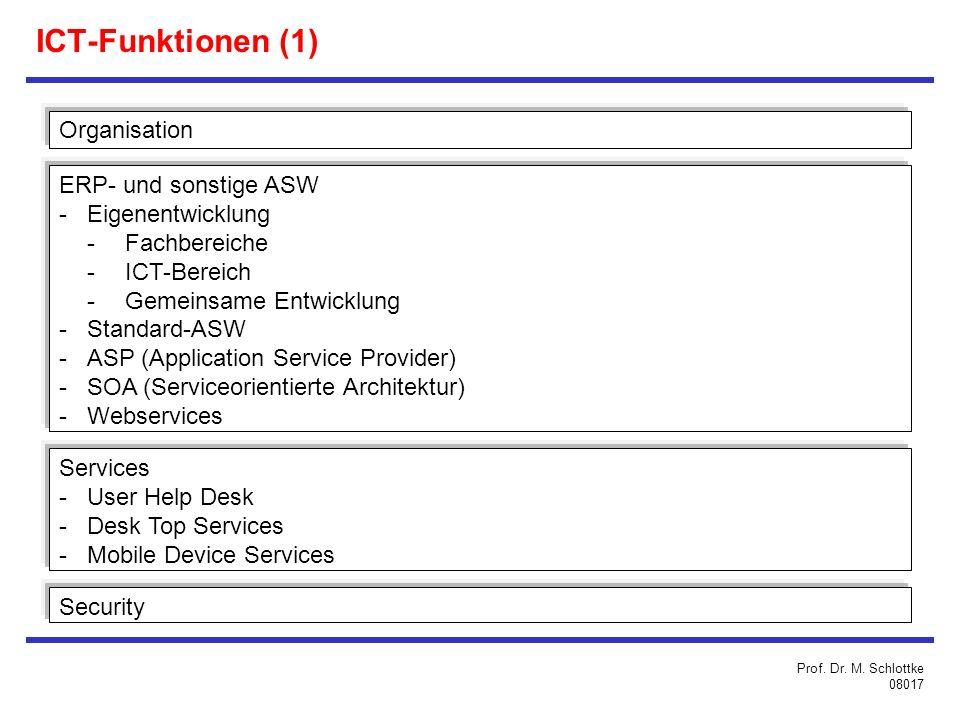 Organisation ERP- und sonstige ASW -Eigenentwicklung -Fachbereiche -ICT-Bereich -Gemeinsame Entwicklung -Standard-ASW -ASP (Application Service Provider) -SOA (Serviceorientierte Architektur) -Webservices Security Services -User Help Desk -Desk Top Services -Mobile Device Services Prof.