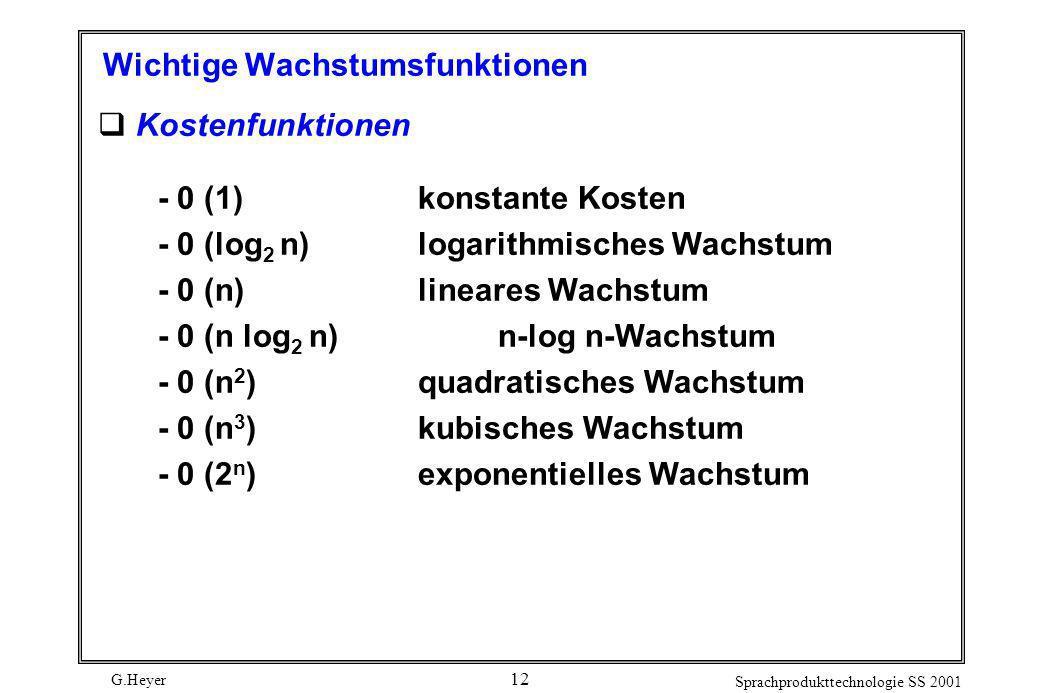 G.Heyer Sprachprodukttechnologie SS 2001 12 Wichtige Wachstumsfunktionen Kostenfunktionen - 0 (1)konstante Kosten - 0 (log 2 n)logarithmisches Wachstu