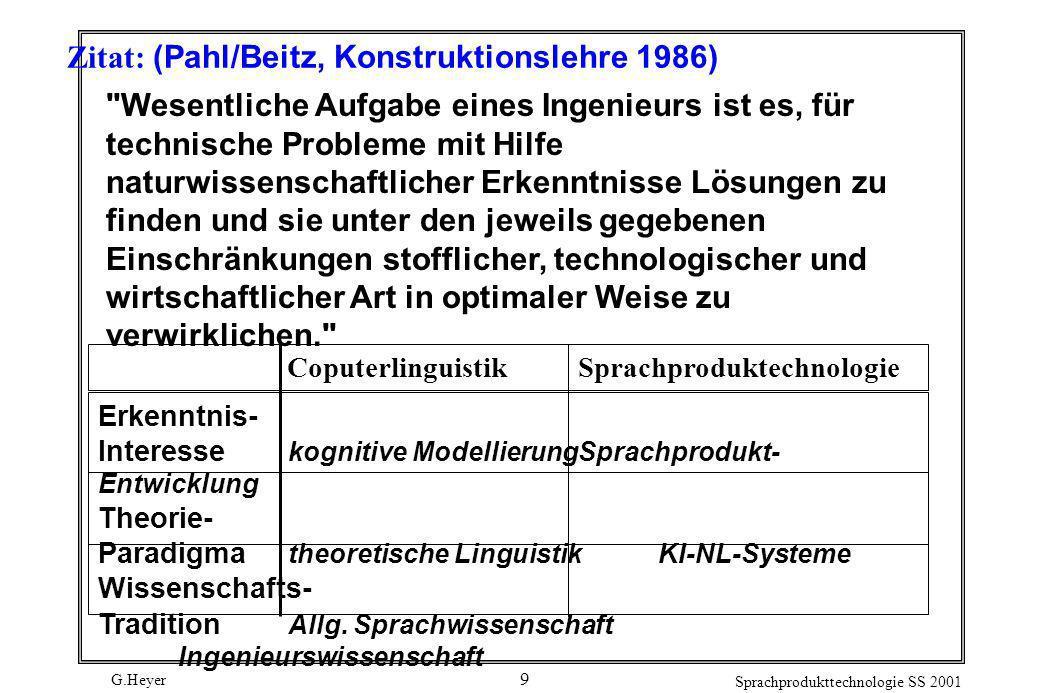 G.Heyer Sprachprodukttechnologie SS 2001 9 Zitat: (Pahl/Beitz, Konstruktionslehre 1986)