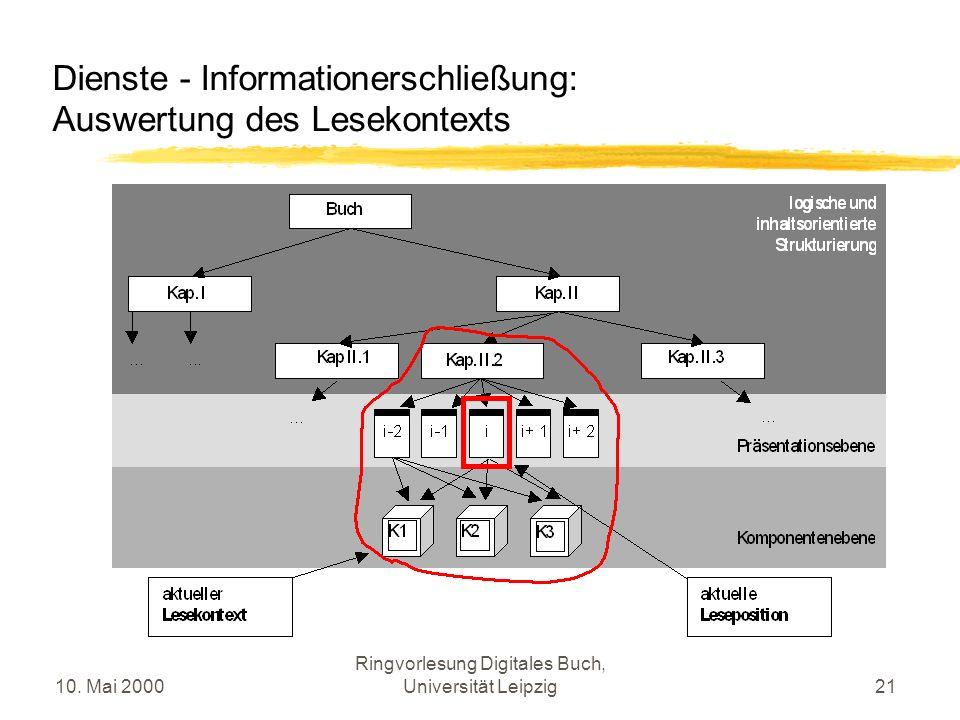 10. Mai 2000 Ringvorlesung Digitales Buch, Universität Leipzig21 Dienste - Informationerschließung: Auswertung des Lesekontexts