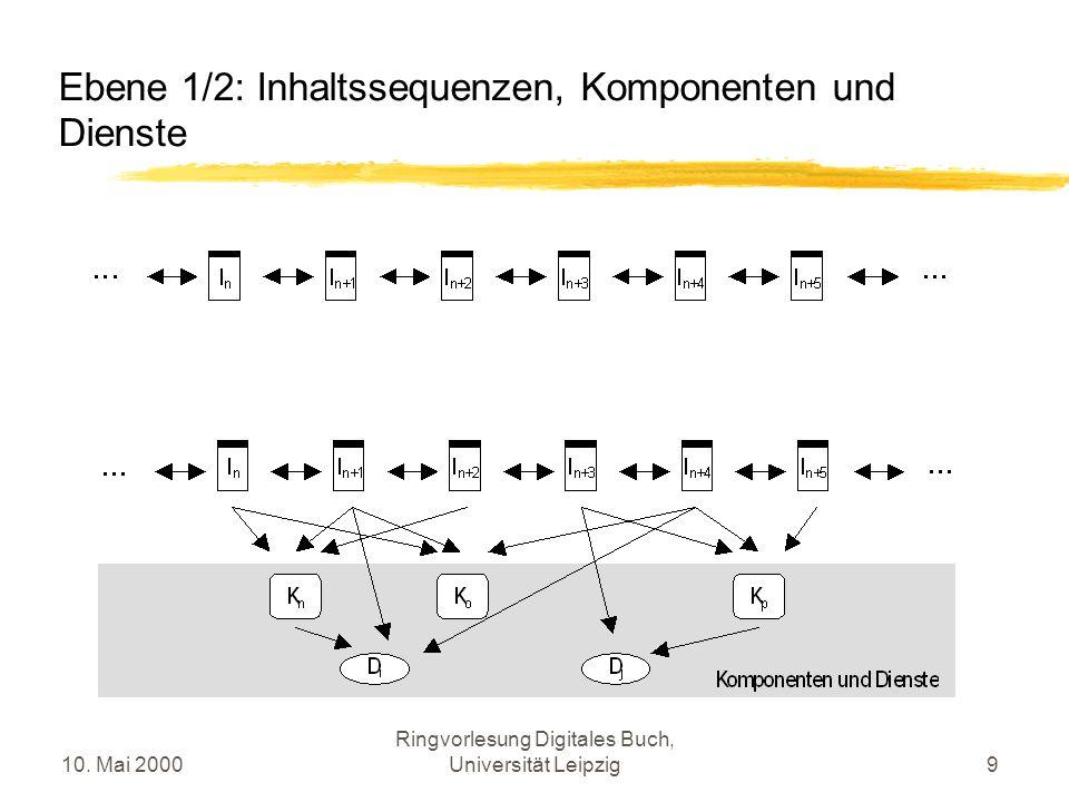 10. Mai 2000 Ringvorlesung Digitales Buch, Universität Leipzig9 Ebene 1/2: Inhaltssequenzen, Komponenten und Dienste