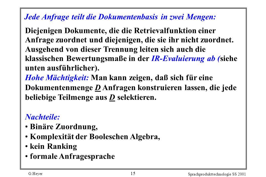 G.Heyer Sprachprodukttechnologie SS 2001 15 Jede Anfrage teilt die Dokumentenbasis in zwei Mengen: Diejenigen Dokumente, die die Retrievalfunktion einer Anfrage zuordnet und diejenigen, die sie ihr nicht zuordnet.