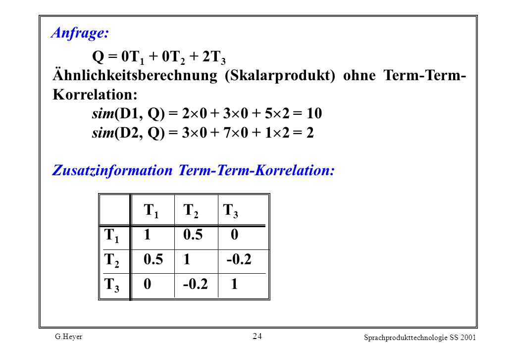 G.Heyer Sprachprodukttechnologie SS 2001 24 Anfrage: Q = 0T 1 + 0T 2 + 2T 3 Ähnlichkeitsberechnung (Skalarprodukt) ohne Term-Term- Korrelation: sim(D1, Q) = 2 0 + 3 0 + 5 2 = 10 sim(D2, Q) = 3 0 + 7 0 + 1 2 = 2 Zusatzinformation Term-Term-Korrelation: T 1 T 2 T 3 T 1 10.5 0 T 2 0.51 -0.2 T 3 0-0.2 1