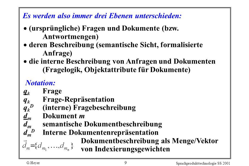 G.Heyer Sprachprodukttechnologie SS 2001 9 Es werden also immer drei Ebenen unterschieden: (ursprüngliche) Fragen und Dokumente (bzw. Antwortmengen) d