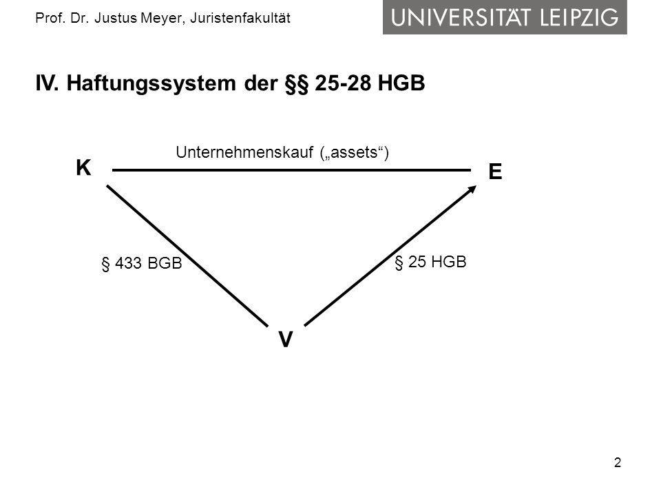 2 Prof. Dr. Justus Meyer, Juristenfakultät IV. Haftungssystem der §§ 25-28 HGB E K Unternehmenskauf (assets) V § 433 BGB § 25 HGB