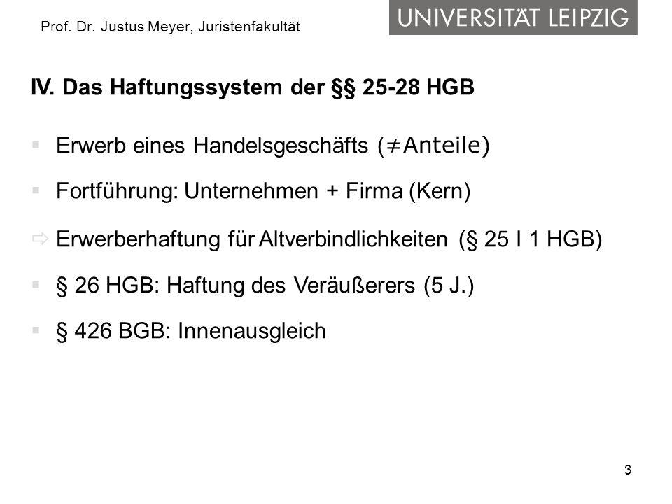 3 Prof. Dr. Justus Meyer, Juristenfakultät IV. Das Haftungssystem der §§ 25-28 HGB Erwerb eines Handelsgeschäfts ( Anteile) Fortführung: Unternehmen +