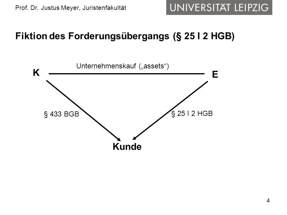 4 Prof. Dr. Justus Meyer, Juristenfakultät Fiktion des Forderungsübergangs (§ 25 I 2 HGB) E K Unternehmenskauf (assets) Kunde § 433 BGB § 25 I 2 HGB