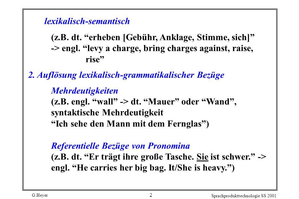 G.Heyer Sprachprodukttechnologie SS 2001 2 lexikalisch-semantisch (z.B. dt. erheben [Gebühr, Anklage, Stimme, sich] -> engl. levy a charge, bring char