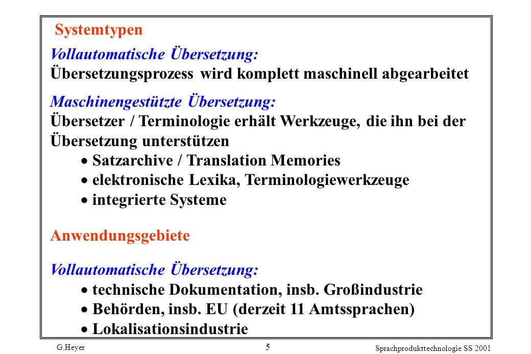 G.Heyer Sprachprodukttechnologie SS 2001 5 Systemtypen Vollautomatische Übersetzung: Übersetzungsprozess wird komplett maschinell abgearbeitet Maschin