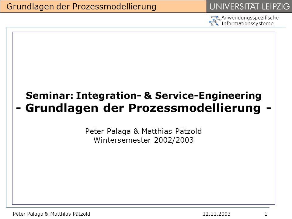 Anwendungsspezifische Informationssysteme Grundlagen der Prozessmodellierung 12.11.2003Peter Palaga & Matthias Pätzold22 Sichten & Ebenen in ARIS Mit der Sichtenbildung und den Beschreibungs- ebenen einschließlich betriebswirtschaftlich en Ausgangslösung ist das ARIS-Konzept entwickelt.