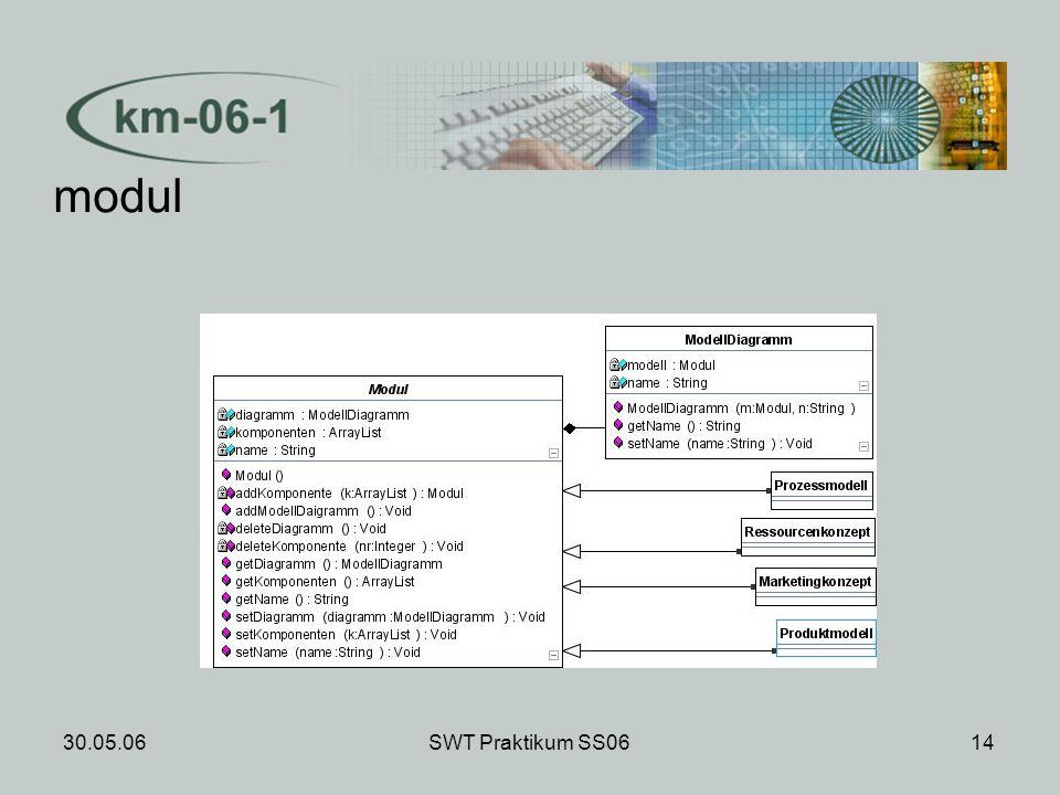 30.05.06SWT Praktikum SS0614 Paket- und Klassenstruktur modul