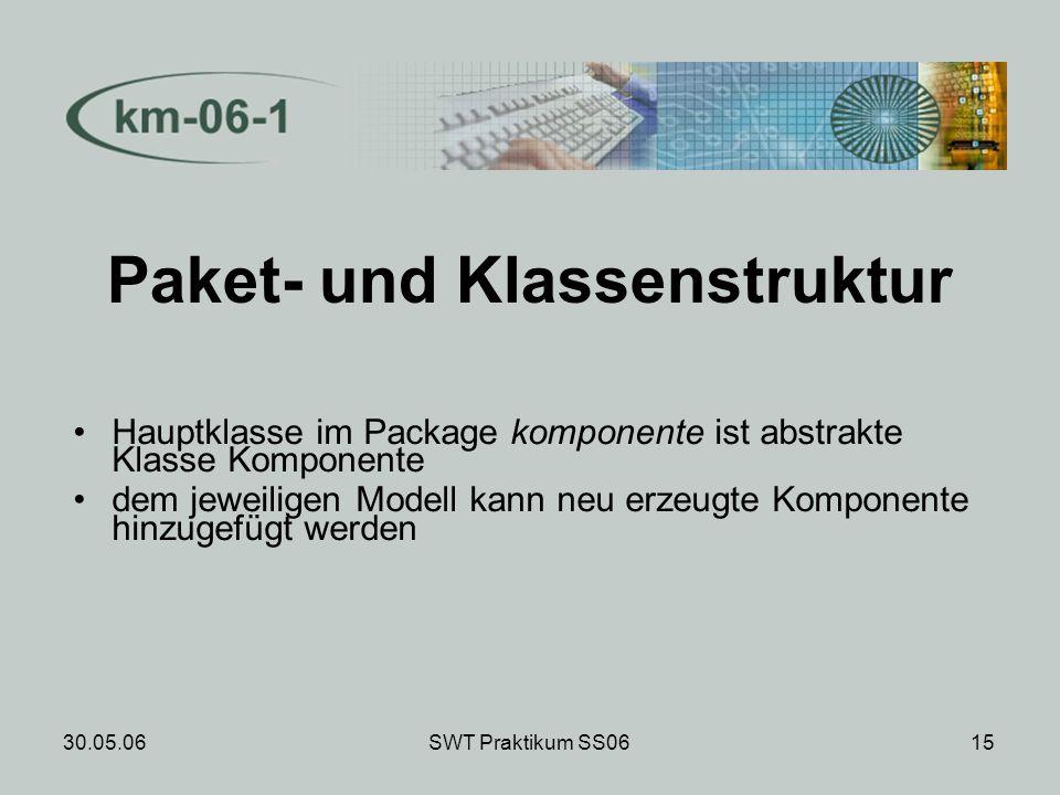 30.05.06SWT Praktikum SS0615 Paket- und Klassenstruktur Hauptklasse im Package komponente ist abstrakte Klasse Komponente dem jeweiligen Modell kann neu erzeugte Komponente hinzugefügt werden