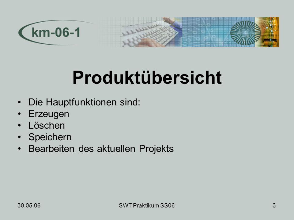 30.05.06SWT Praktikum SS063 Produktübersicht Die Hauptfunktionen sind: Erzeugen Löschen Speichern Bearbeiten des aktuellen Projekts