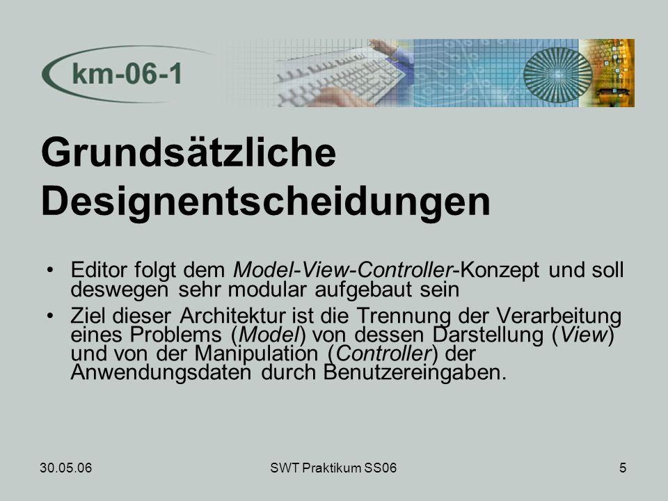 30.05.06SWT Praktikum SS065 Grundsätzliche Designentscheidungen Editor folgt dem Model-View-Controller-Konzept und soll deswegen sehr modular aufgebaut sein Ziel dieser Architektur ist die Trennung der Verarbeitung eines Problems (Model) von dessen Darstellung (View) und von der Manipulation (Controller) der Anwendungsdaten durch Benutzereingaben.