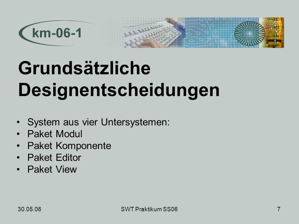 30.05.06SWT Praktikum SS067 Grundsätzliche Designentscheidungen System aus vier Untersystemen: Paket Modul Paket Komponente Paket Editor Paket View