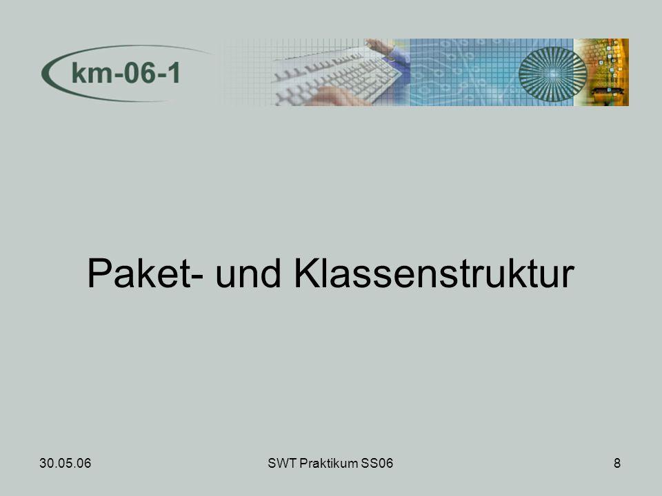 30.05.06SWT Praktikum SS068 Paket- und Klassenstruktur