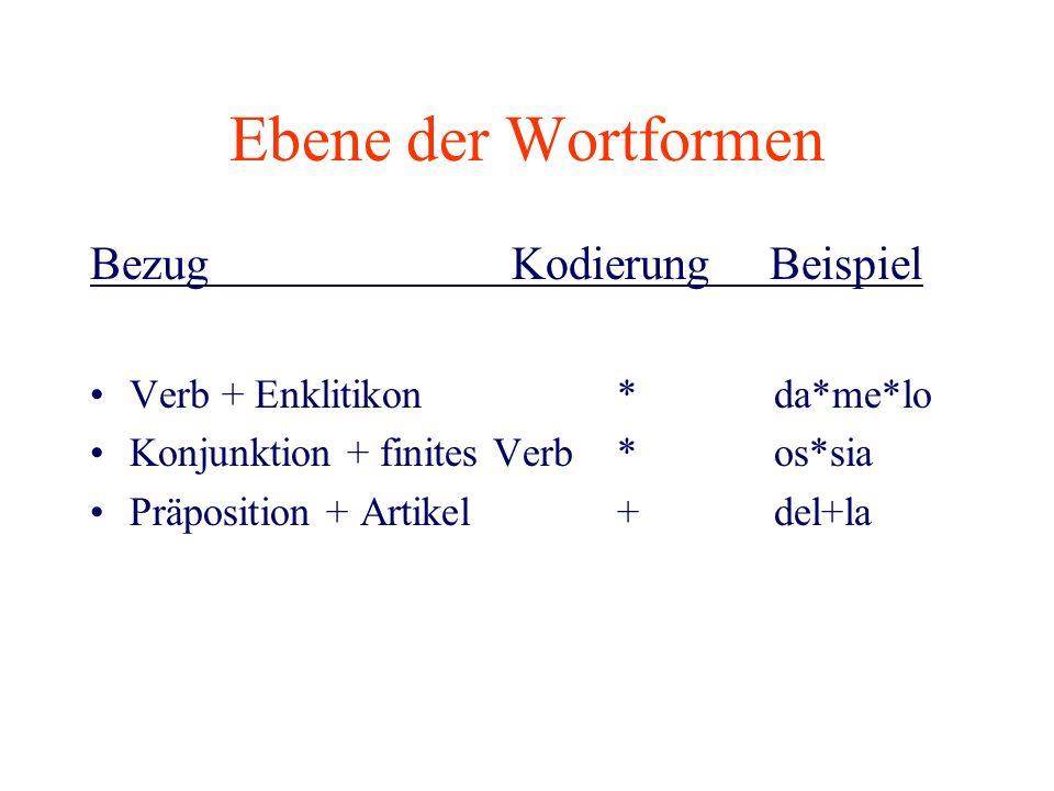 Ebene der Wortformen BezugKodierung Beispiel Verb + Enklitikon* da*me*lo Konjunktion + finites Verb* os*sia Präposition + Artikel+ del+la