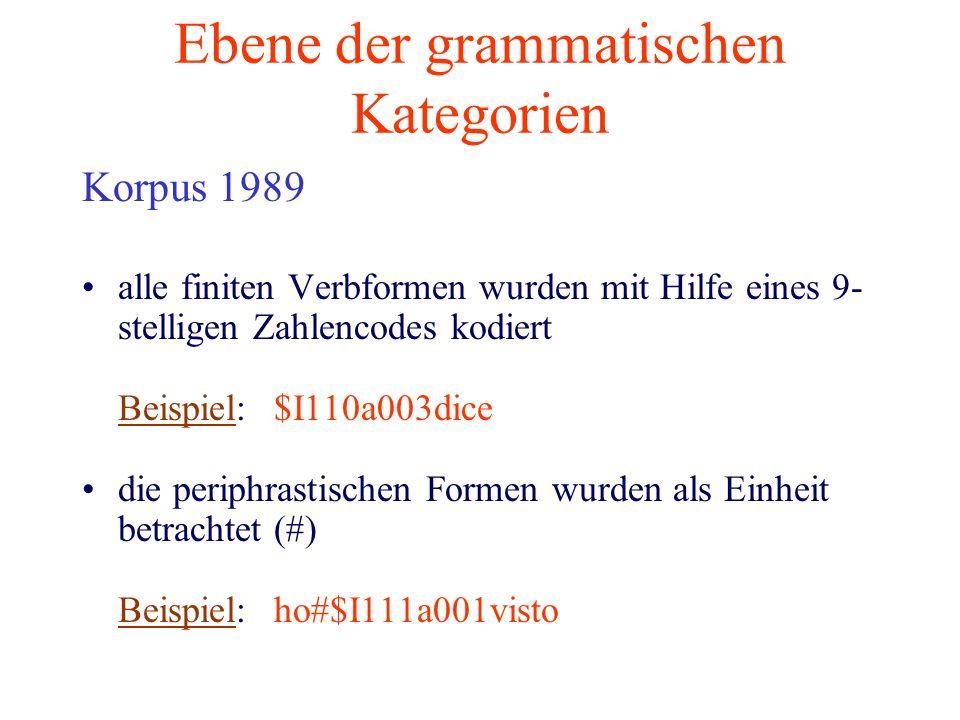 Ebene der grammatischen Kategorien Korpus 1989 alle finiten Verbformen wurden mit Hilfe eines 9- stelligen Zahlencodes kodiert Beispiel: $I110a003dice
