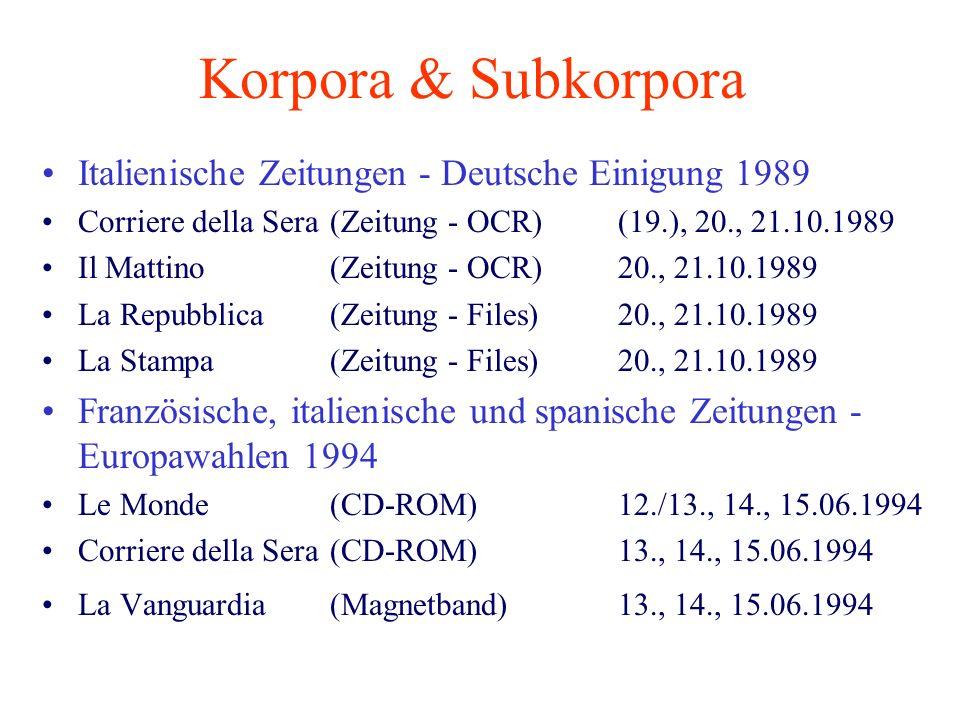 Korpora & Subkorpora Italienische Zeitungen - Deutsche Einigung 1989 Corriere della Sera(Zeitung - OCR)(19.), 20., 21.10.1989 Il Mattino(Zeitung - OCR