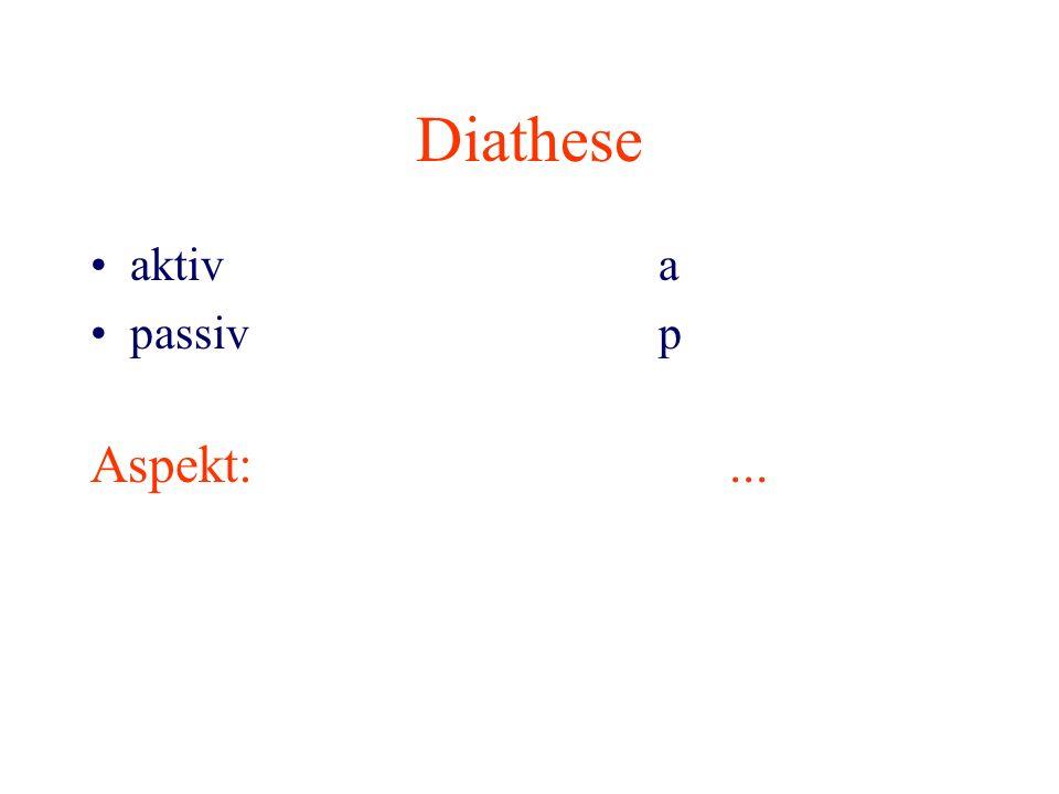 Diathese aktiva passivp Aspekt:...