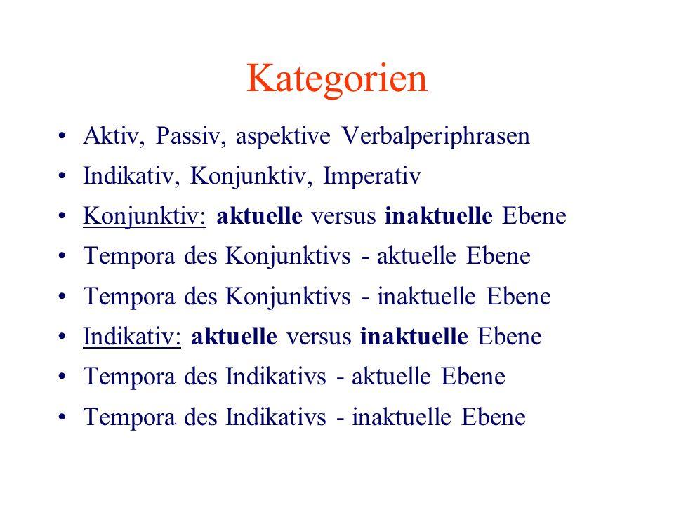 Kategorien Aktiv, Passiv, aspektive Verbalperiphrasen Indikativ, Konjunktiv, Imperativ Konjunktiv: aktuelle versus inaktuelle Ebene Tempora des Konjun