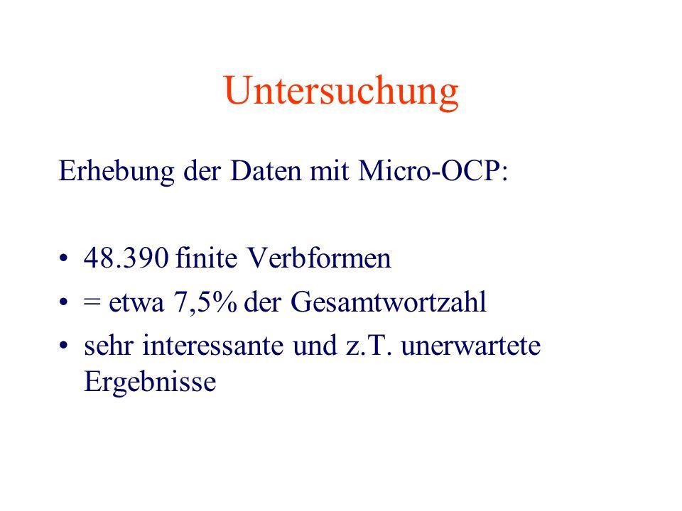 Untersuchung Erhebung der Daten mit Micro-OCP: 48.390 finite Verbformen = etwa 7,5% der Gesamtwortzahl sehr interessante und z.T. unerwartete Ergebnis