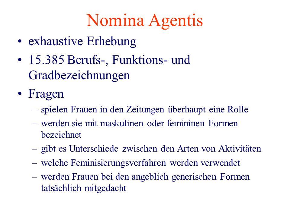 Nomina Agentis exhaustive Erhebung 15.385 Berufs-, Funktions- und Gradbezeichnungen Fragen –spielen Frauen in den Zeitungen überhaupt eine Rolle –werd